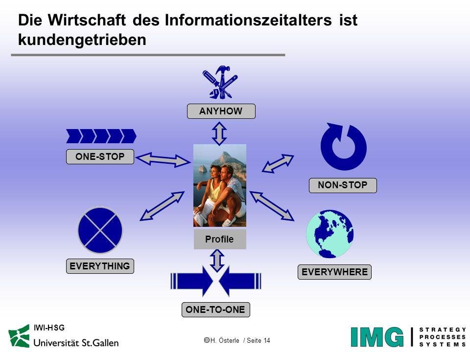  H. Österle / Seite 14 IWI-HSG Die Wirtschaft des Informationszeitalters ist kundengetrieben ONE-STOP EVERYTHING ONE-TO-ONE EVERYWHERE NON-STOP Profi
