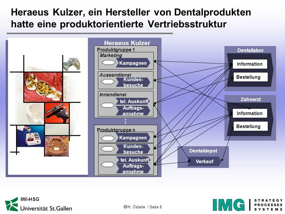  H. Österle / Seite 8 IWI-HSG Heraeus Kulzer, ein Hersteller von Dentalprodukten hatte eine produktorientierte Vertriebsstruktur Heraeus Kulzer Kampa