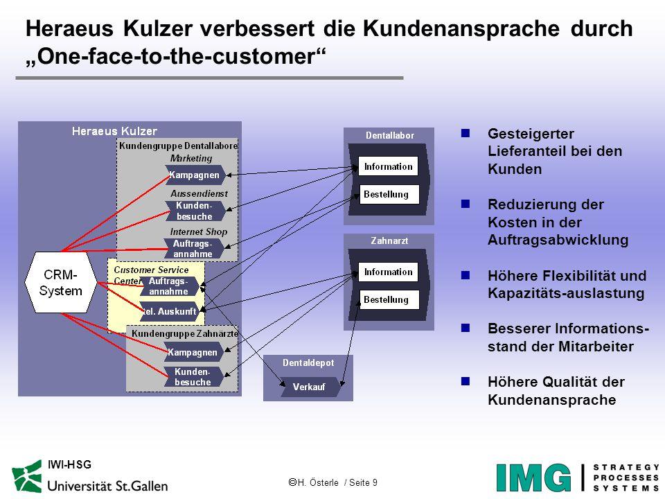 """ H. Österle / Seite 9 IWI-HSG Heraeus Kulzer verbessert die Kundenansprache durch """"One-face-to-the-customer"""" Gesteigerter Lieferanteil bei den Kunden"""