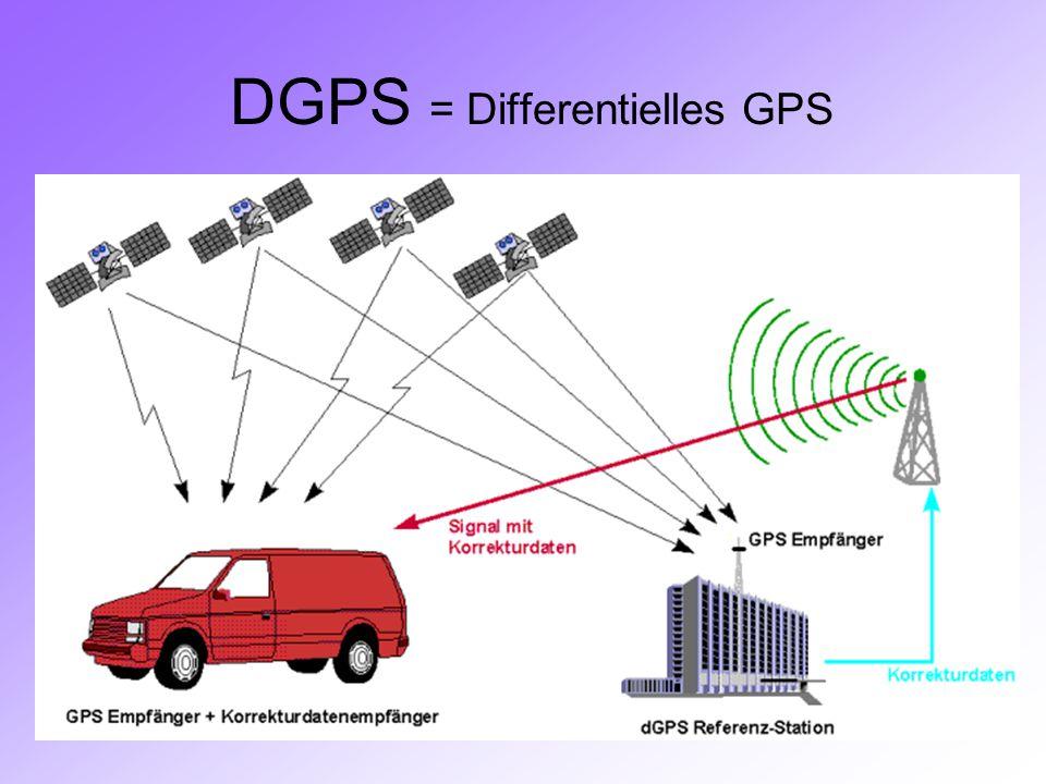 GIS II: ARCPADRamses Henin DGPS = Differentielles GPS