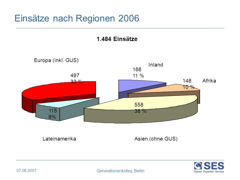 07.06.2007 Generationenkolleg, Berlin Senior Experten nach Osteuropa Programm des SES mit der Robert Bosch Stiftung Ziel: die berufliche Ausbildung im Handwerk, in der Landwirtschaft und im Gesundheitswesen zu stärken.
