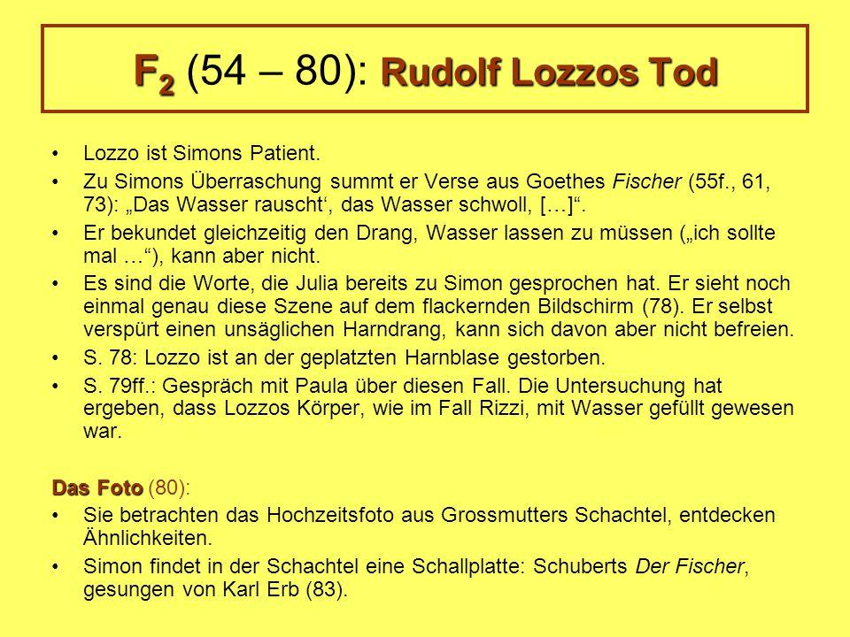 F 2 Rudolf Lozzos Tod F 2 (54 – 80): Rudolf Lozzos Tod Lozzo ist Simons Patient.