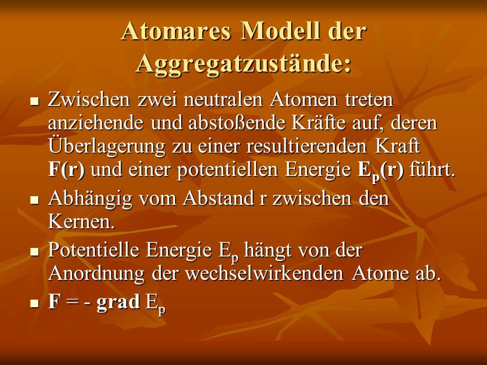 Atomares Modell der Aggregatzustände: Zwischen zwei neutralen Atomen treten anziehende und abstoßende Kräfte auf, deren Überlagerung zu einer resultie