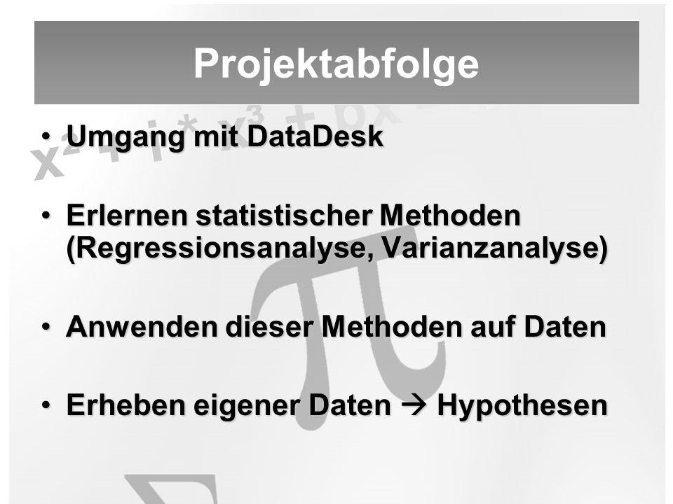 Projektabfolge Umgang mit DataDeskUmgang mit DataDesk Erlernen statistischer Methoden (Regressionsanalyse, Varianzanalyse)Erlernen statistischer Methoden (Regressionsanalyse, Varianzanalyse) Anwenden dieser Methoden auf DatenAnwenden dieser Methoden auf Daten Erheben eigener Daten  HypothesenErheben eigener Daten  Hypothesen