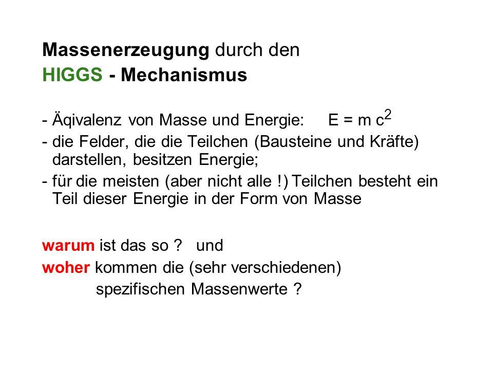 Massenerzeugung durch den HIGGS - Mechanismus -Äqivalenz von Masse und Energie: E = m c 2 -die Felder, die die Teilchen (Bausteine und Kräfte) darstellen, besitzen Energie; -für die meisten (aber nicht alle !) Teilchen besteht ein Teil dieser Energie in der Form von Masse warum ist das so .