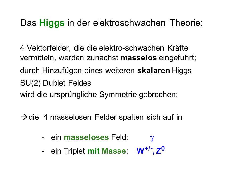 Das Higgs in der elektroschwachen Theorie: 4 Vektorfelder, die die elektro-schwachen Kräfte vermitteln, werden zunächst masselos eingeführt; durch Hinzufügen eines weiteren skalaren Higgs SU(2) Dublet Feldes wird die ursprüngliche Symmetrie gebrochen:  die 4 masselosen Felder spalten sich auf in - ein masseloses Feld:  - ein Triplet mit Masse: W +/-, Z 0
