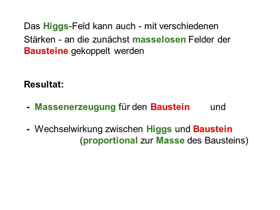 Das Higgs-Feld kann auch - mit verschiedenen Stärken - an die zunächst masselosen Felder der Bausteine gekoppelt werden Resultat: - Massenerzeugung für den Baustein und - Wechselwirkung zwischen Higgs und Baustein (proportional zur Masse des Bausteins)
