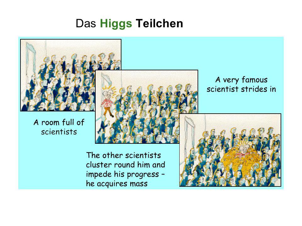 Das Higgs Teilchen