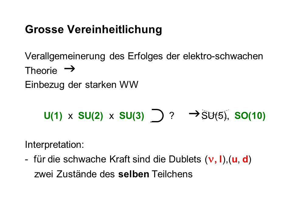Grosse Vereinheitlichung Verallgemeinerung des Erfolges der elektro-schwachen Theorie  Einbezug der starken WW U(1) x SU(2) x SU(3) .