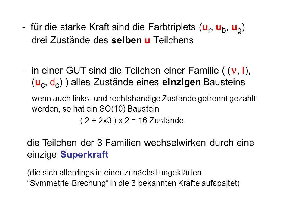 - für die starke Kraft sind die Farbtriplets (u r, u b, u g ) drei Zustände des selben u Teilchens -in einer GUT sind die Teilchen einer Familie ( (, l), (u c, d c ) ) alles Zustände eines einzigen Bausteins wenn auch links- und rechtshändige Zustände getrennt gezählt werden, so hat ein SO(10) Baustein ( 2 + 2x3 ) x 2 = 16 Zustände die Teilchen der 3 Familien wechselwirken durch eine einzige Superkraft (die sich allerdings in einer zunächst ungeklärten Symmetrie-Brechung in die 3 bekannten Kräfte aufspaltet)