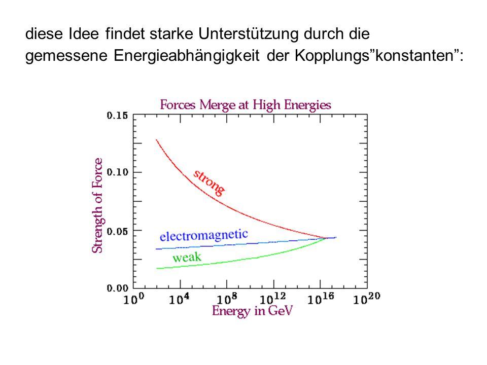 diese Idee findet starke Unterstützung durch die gemessene Energieabhängigkeit der Kopplungs konstanten :