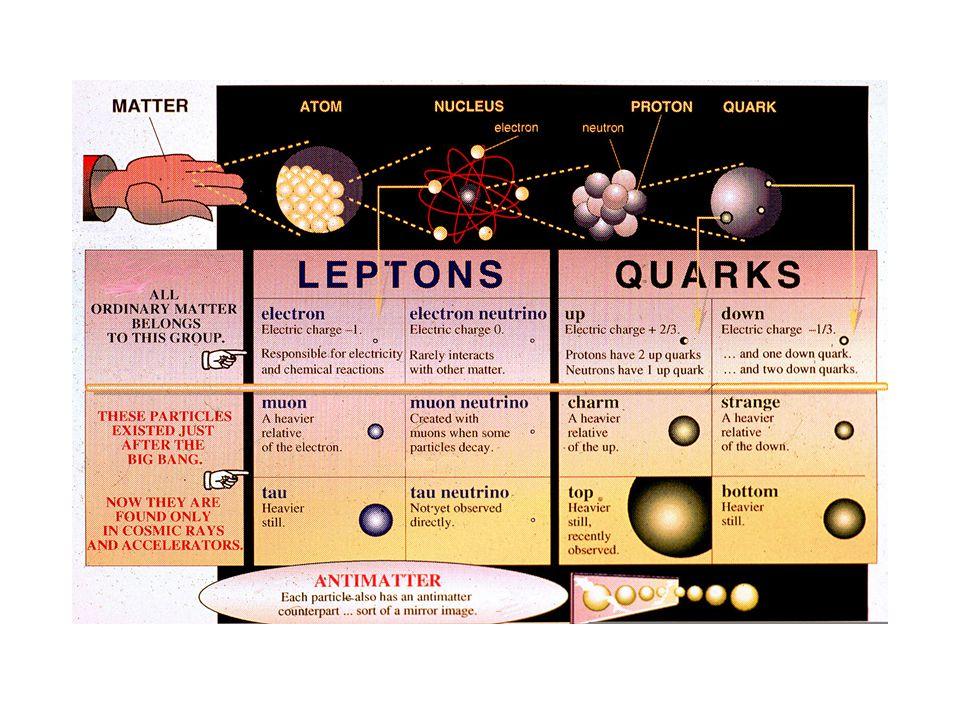 GUTs bedingen q l Übergänge  das Proton wird als instabil vorausgesagt .