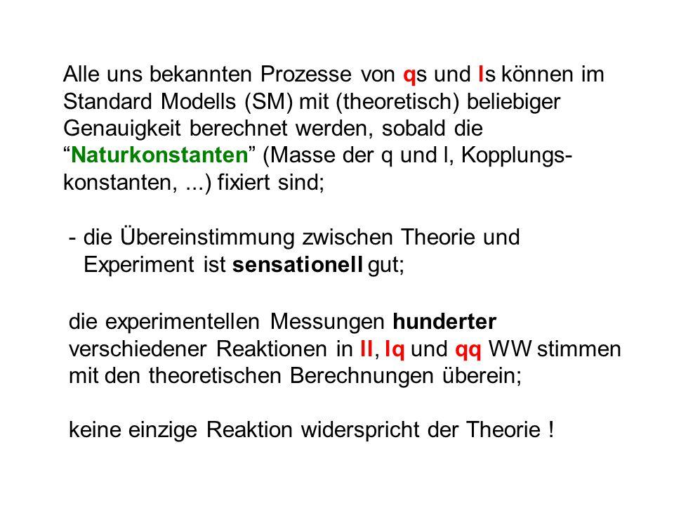 Alle uns bekannten Prozesse von qs und ls können im Standard Modells (SM) mit (theoretisch) beliebiger Genauigkeit berechnet werden, sobald die Naturkonstanten (Masse der q und l, Kopplungs- konstanten,...) fixiert sind; -die Übereinstimmung zwischen Theorie und Experiment ist sensationell gut; die experimentellen Messungen hunderter verschiedener Reaktionen in ll, lq und qq WW stimmen mit den theoretischen Berechnungen überein; keine einzige Reaktion widerspricht der Theorie !