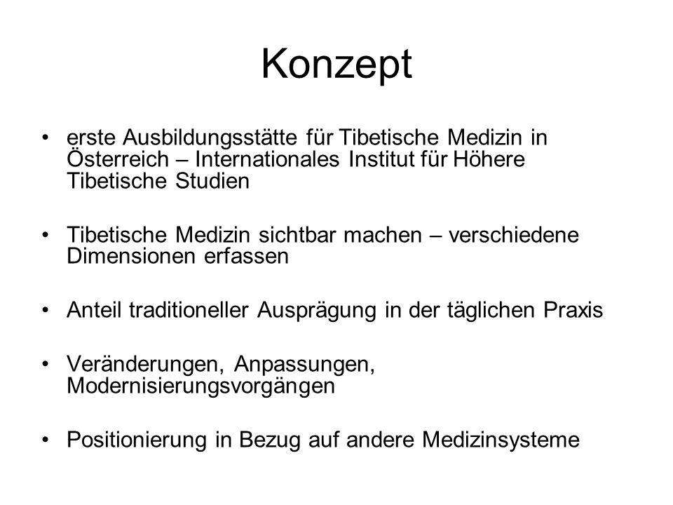 2 Forschungsfelder Nordindien Men-Tsee-Khang branch-clinics Leh / Ladakh Österreich / Europa Wien Hüttenberg PadmaAG / Vereine