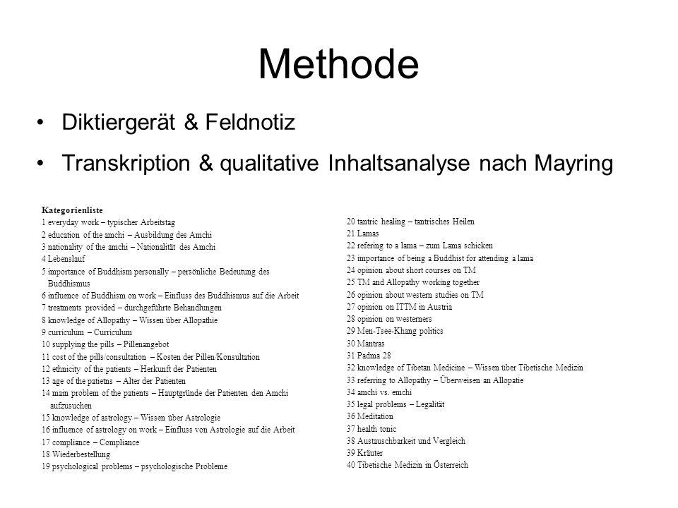 Methode Diktiergerät & Feldnotiz Transkription & qualitative Inhaltsanalyse nach Mayring Kategorienliste 1 everyday work – typischer Arbeitstag 2 educ