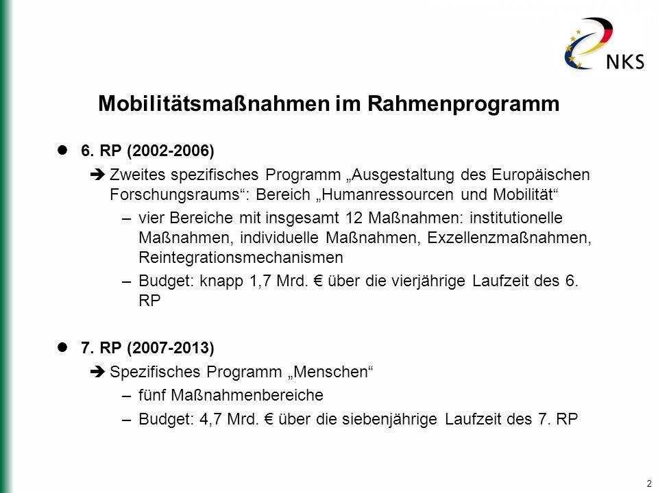 """2 Mobilitätsmaßnahmen im Rahmenprogramm 6. RP (2002-2006)  Zweites spezifisches Programm """"Ausgestaltung des Europäischen Forschungsraums"""": Bereich """"H"""