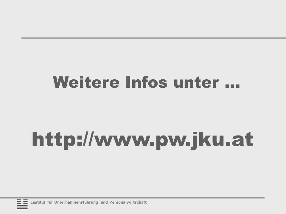 Institut für Unternehmensführung und Personalwirtschaft Weitere Infos unter … http://www.pw.jku.at