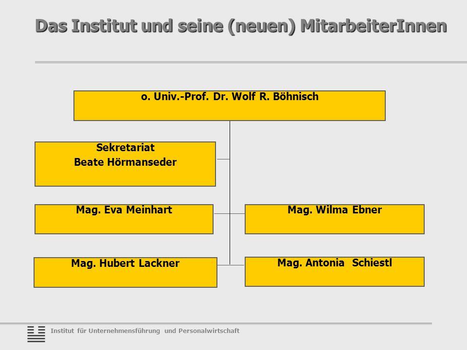 Institut für Unternehmensführung und Personalwirtschaft Das Institut und seine (neuen) MitarbeiterInnen Sekretariat Beate Hörmanseder Mag.