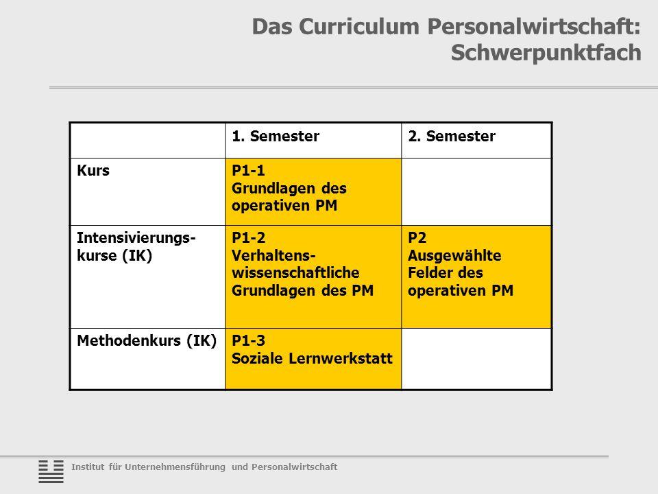 Institut für Unternehmensführung und Personalwirtschaft 2.