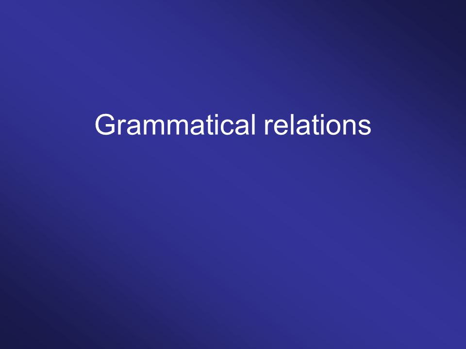 Linking in English and German Grammatical relation CaseThematic role SubjectNominativeAgent