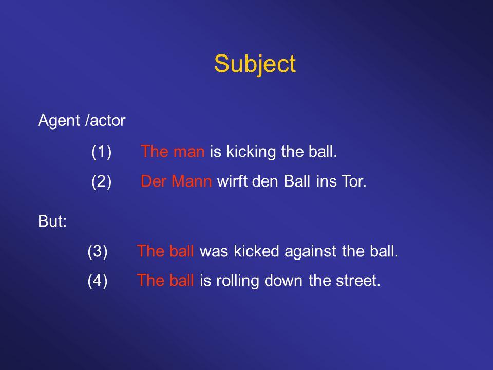 Subject Case marking (1)He saw him. (2)Er hat ihn gesehen. But: (3)Him a doctor! (4)Mir ist kalt.