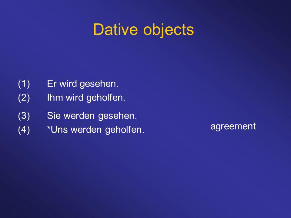 Dative objects (1)Er wird gesehen. (2)Ihm wird geholfen. (3)Sie werden gesehen. (4)*Uns werden geholfen. agreement