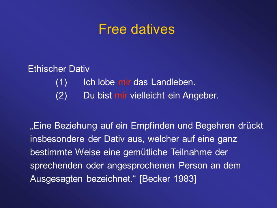 """Free datives Ethischer Dativ (1)Ich lobe mir das Landleben. (2)Du bist mir vielleicht ein Angeber. """"Eine Beziehung auf ein Empfinden und Begehren drüc"""