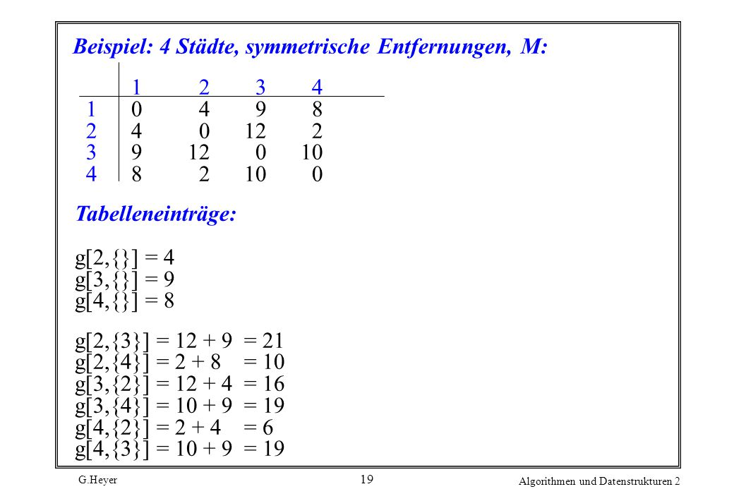 G.Heyer Algorithmen und Datenstrukturen 2 19 Beispiel: 4 Städte, symmetrische Entfernungen, M: 1 2 3 4 10 4 9 8 24 012 2 3912 010 48 210 0 Tabelleneinträge: g[2,{}] = 4 g[3,{}] = 9 g[4,{}] = 8 g[2,{3}] = 12 + 9 = 21 g[2,{4}] = 2 + 8 = 10 g[3,{2}] = 12 + 4= 16 g[3,{4}] = 10 + 9= 19 g[4,{2}] = 2 + 4 = 6 g[4,{3}] = 10 + 9 = 19