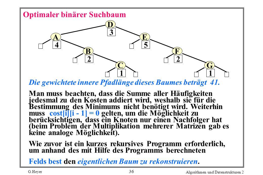 G.Heyer Algorithmen und Datenstrukturen 2 36 Optimaler binärer Suchbaum D E F GC B A 4 1 2 5 3 2 1 Die gewichtete innere Pfadlänge dieses Baumes beträgt 41.