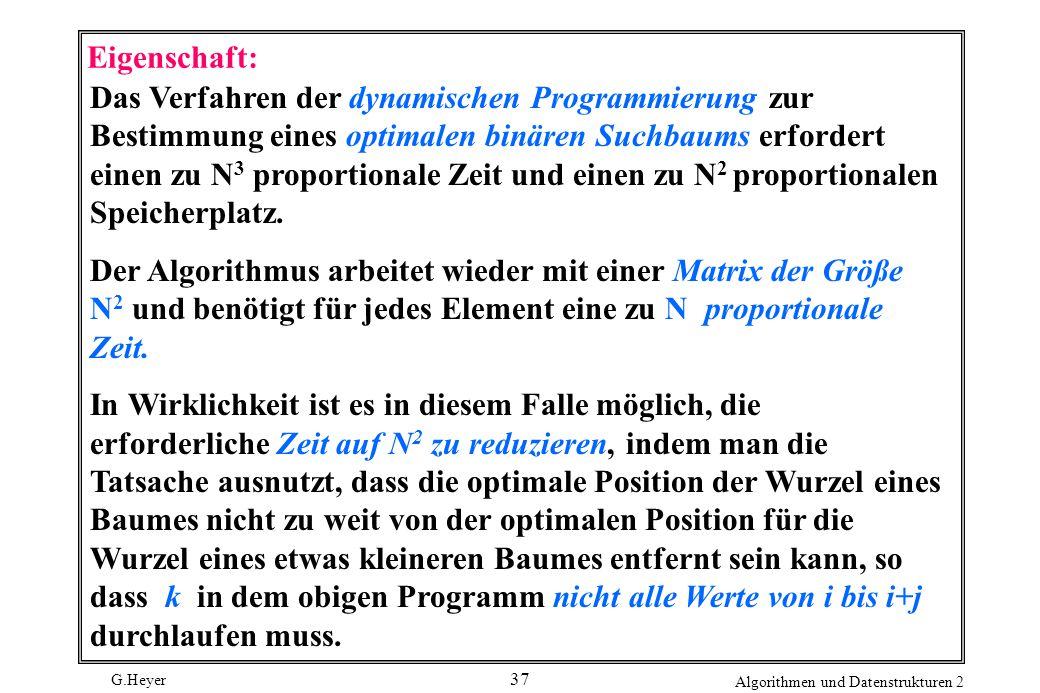 G.Heyer Algorithmen und Datenstrukturen 2 37 Eigenschaft: Das Verfahren der dynamischen Programmierung zur Bestimmung eines optimalen binären Suchbaums erfordert einen zu N 3 proportionale Zeit und einen zu N 2 proportionalen Speicherplatz.