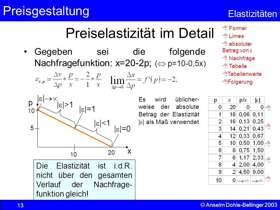 Preisgestaltung Elastizitäten © Anselm Dohle-Beltinger 2003 13 Preiselastizität im Detail Gegeben sei die folgende Nachfragefunktion: x=20-2p; (  p=1