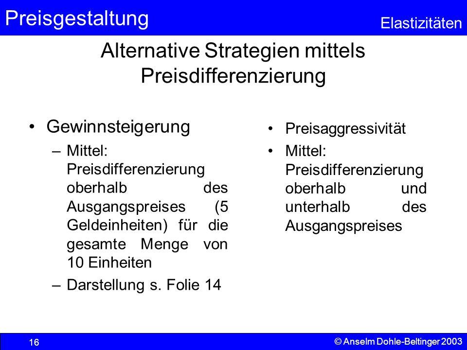 Preisgestaltung Elastizitäten © Anselm Dohle-Beltinger 2003 16 Alternative Strategien mittels Preisdifferenzierung Gewinnsteigerung –Mittel: Preisdiff