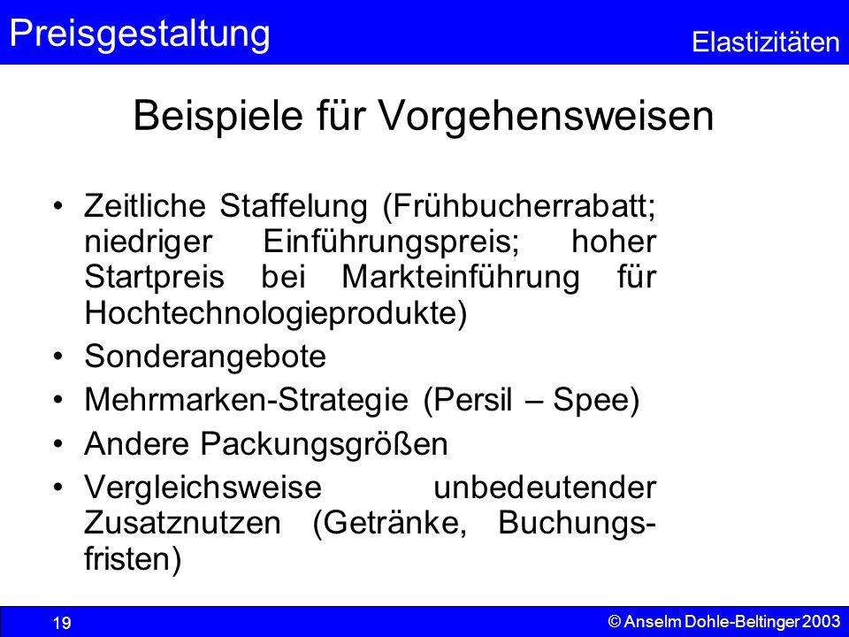 Preisgestaltung Elastizitäten © Anselm Dohle-Beltinger 2003 19 Beispiele für Vorgehensweisen Zeitliche Staffelung (Frühbucherrabatt; niedriger Einführ