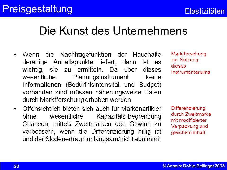 Preisgestaltung Elastizitäten © Anselm Dohle-Beltinger 2003 20 Die Kunst des Unternehmens Wenn die Nachfragefunktion der Haushalte derartige Anhaltspu