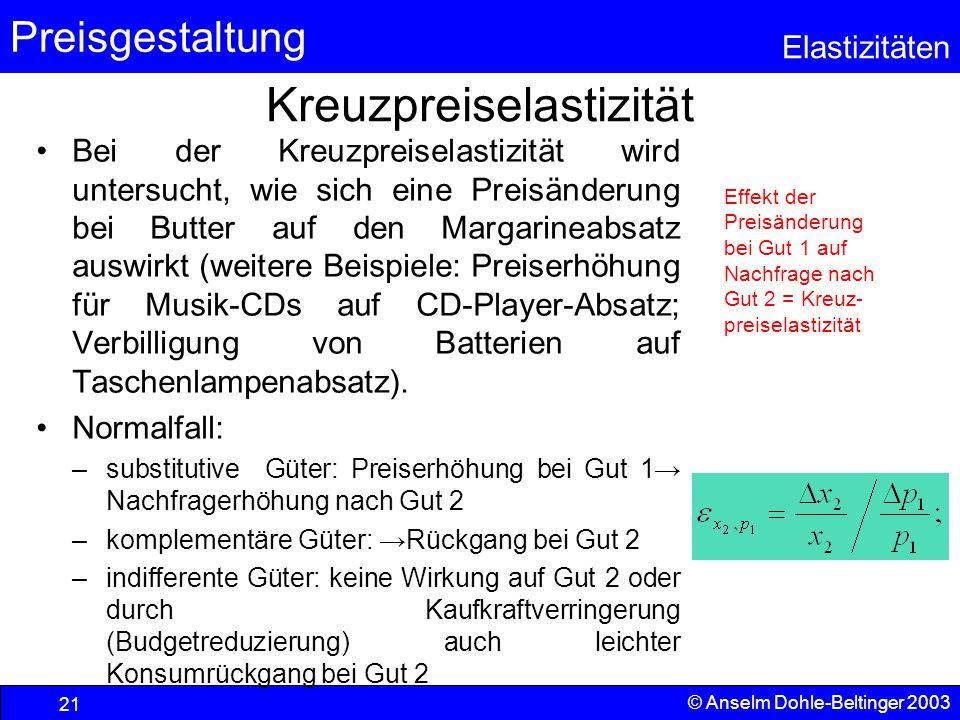 Preisgestaltung Elastizitäten © Anselm Dohle-Beltinger 2003 21 Kreuzpreiselastizität Bei der Kreuzpreiselastizität wird untersucht, wie sich eine Prei