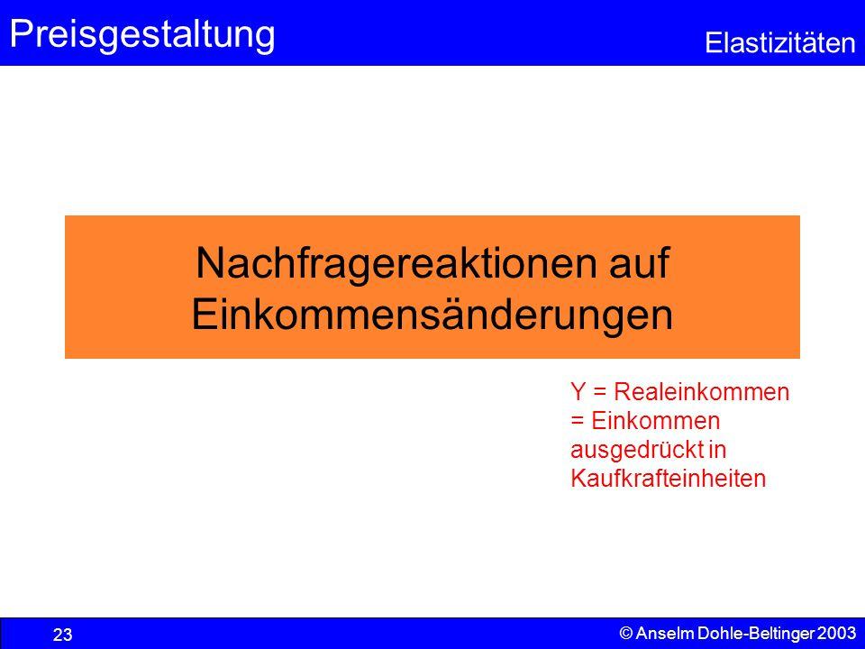 Preisgestaltung Elastizitäten © Anselm Dohle-Beltinger 2003 23 Nachfragereaktionen auf Einkommensänderungen Y = Realeinkommen = Einkommen ausgedrückt