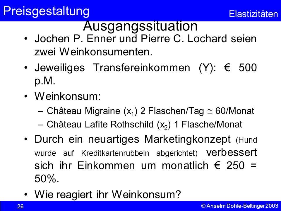 Preisgestaltung Elastizitäten © Anselm Dohle-Beltinger 2003 26 Ausgangssituation Jochen P. Enner und Pierre C. Lochard seien zwei Weinkonsumenten. Jew