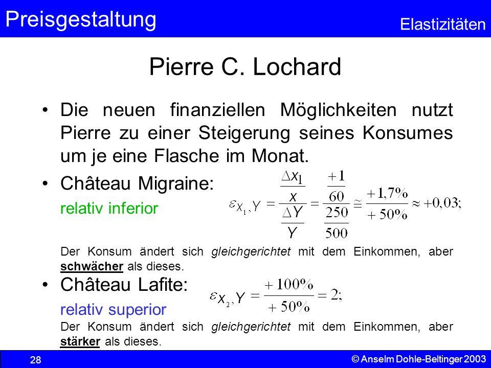 Preisgestaltung Elastizitäten © Anselm Dohle-Beltinger 2003 28 Pierre C. Lochard Die neuen finanziellen Möglichkeiten nutzt Pierre zu einer Steigerung