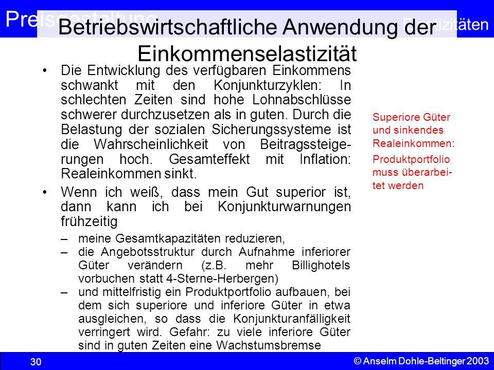 Preisgestaltung Elastizitäten © Anselm Dohle-Beltinger 2003 30 Betriebswirtschaftliche Anwendung der Einkommenselastizität Die Entwicklung des verfügb