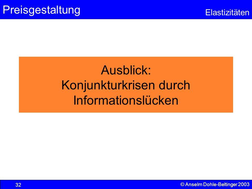 Preisgestaltung Elastizitäten © Anselm Dohle-Beltinger 2003 32 Ausblick: Konjunkturkrisen durch Informationslücken