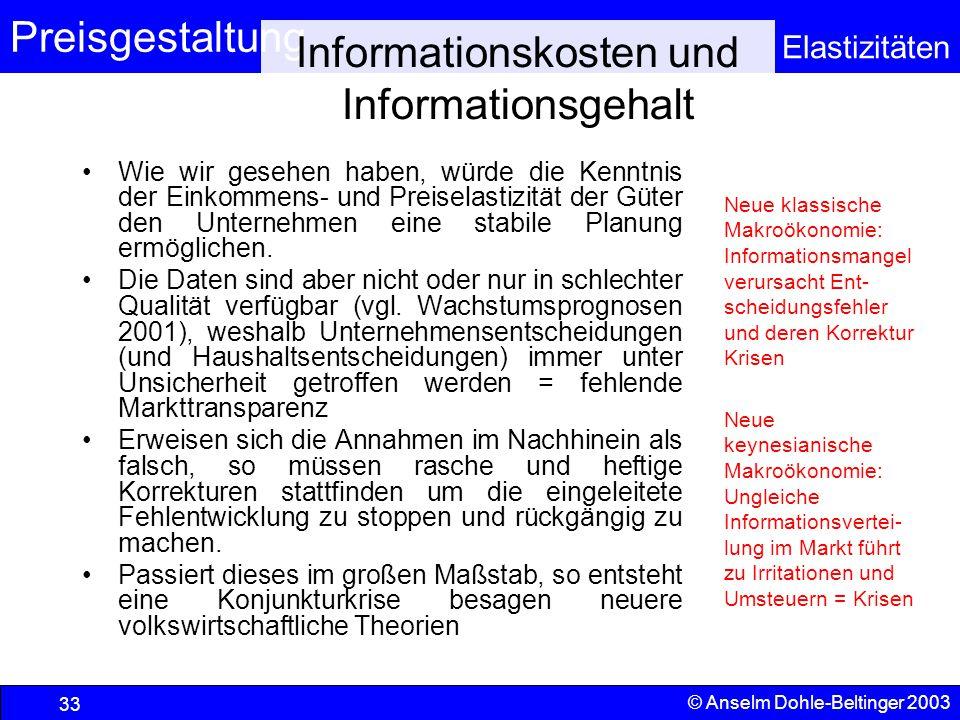 Preisgestaltung Elastizitäten © Anselm Dohle-Beltinger 2003 33 Informationskosten und Informationsgehalt Wie wir gesehen haben, würde die Kenntnis der