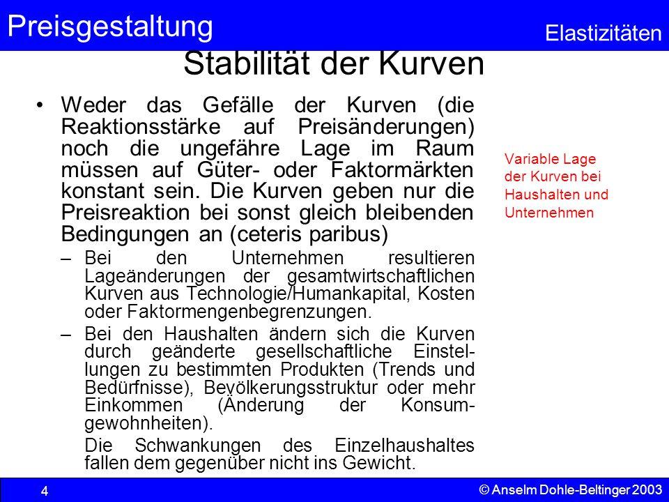 Preisgestaltung Elastizitäten © Anselm Dohle-Beltinger 2003 4 Stabilität der Kurven Weder das Gefälle der Kurven (die Reaktionsstärke auf Preisänderun