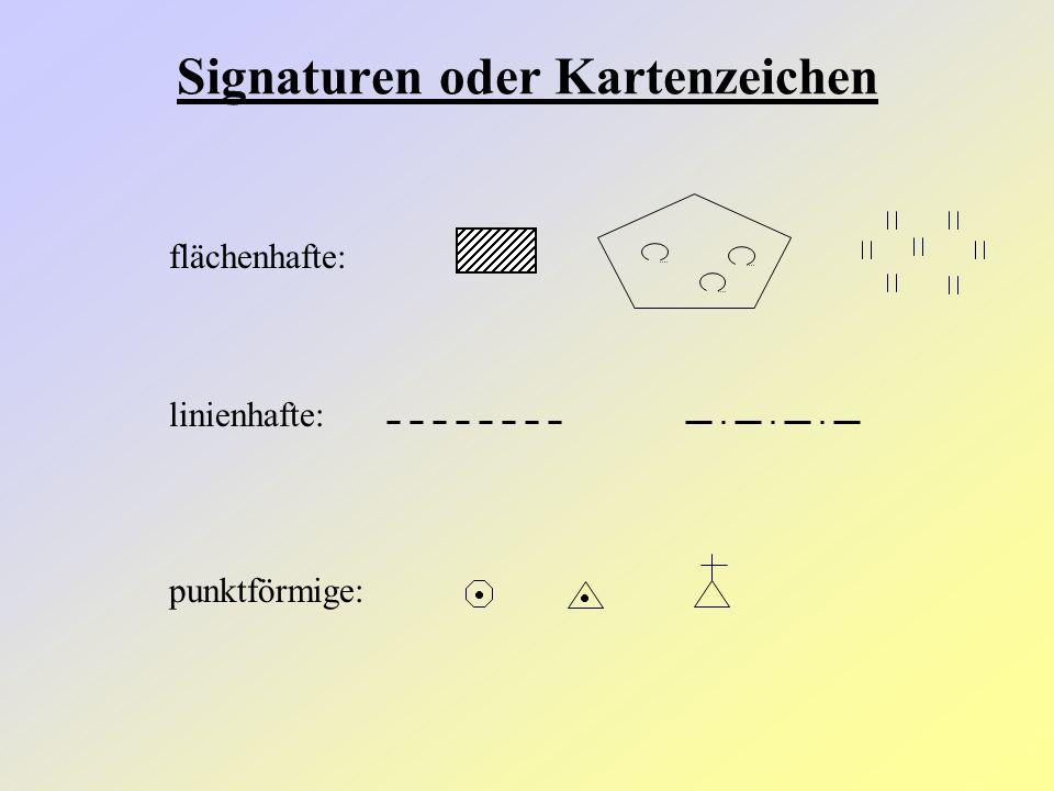 flächenhafte: linienhafte: punktförmige: Signaturen oder Kartenzeichen