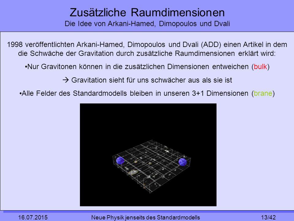 13/42 16.07.2015 Neue Physik jenseits des Standardmodells Zusätzliche Raumdimensionen Die Idee von Arkani-Hamed, Dimopoulos und Dvali 1998 veröffentlichten Arkani-Hamed, Dimopoulos und Dvali (ADD) einen Artikel in dem die Schwäche der Gravitation durch zusätzliche Raumdimensionen erklärt wird: Nur Gravitonen können in die zusätzlichen Dimensionen entweichen (bulk)  Gravitation sieht für uns schwächer aus als sie ist Alle Felder des Standardmodells bleiben in unseren 3+1 Dimensionen (brane)