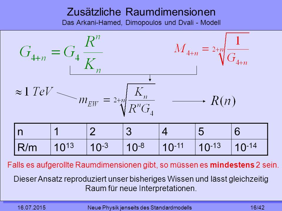 16/42 16.07.2015 Neue Physik jenseits des Standardmodells Zusätzliche Raumdimensionen Das Arkani-Hamed, Dimopoulos und Dvali - Modell n123456 R/m10 13 10 -3 10 -8 10 -11 10 -13 10 -14 Falls es aufgerollte Raumdimensionen gibt, so müssen es mindestens 2 sein.