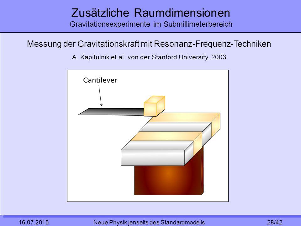28/42 16.07.2015 Neue Physik jenseits des Standardmodells Zusätzliche Raumdimensionen Gravitationsexperimente im Submillimeterbereich Messung der Gravitationskraft mit Resonanz-Frequenz-Techniken A.