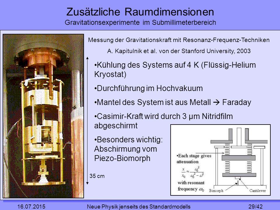 29/42 16.07.2015 Neue Physik jenseits des Standardmodells Zusätzliche Raumdimensionen Gravitationsexperimente im Submillimeterbereich Kühlung des Systems auf 4 K (Flüssig-Helium Kryostat) Durchführung im Hochvakuum Mantel des System ist aus Metall  Faraday Casimir-Kraft wird durch 3 μm Nitridfilm abgeschirmt Besonders wichtig: Abschirmung vom Piezo-Biomorph Messung der Gravitationskraft mit Resonanz-Frequenz-Techniken A.