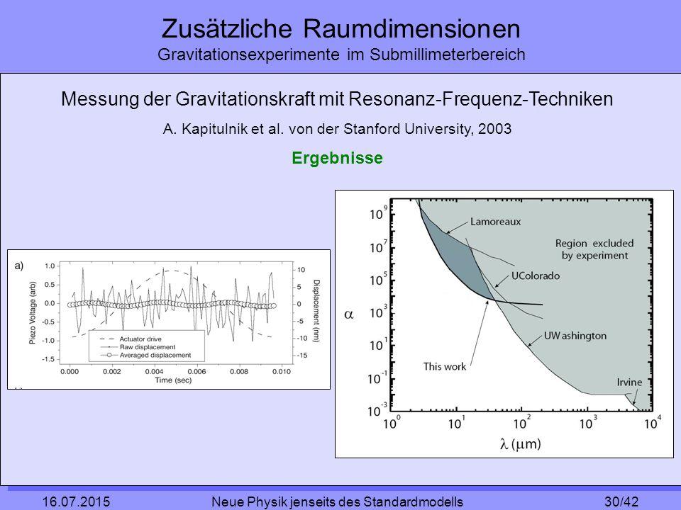 30/42 16.07.2015 Neue Physik jenseits des Standardmodells Zusätzliche Raumdimensionen Gravitationsexperimente im Submillimeterbereich Messung der Gravitationskraft mit Resonanz-Frequenz-Techniken A.