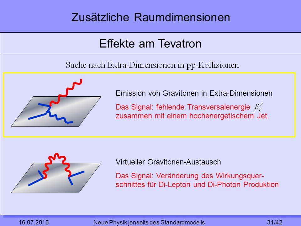 31/42 16.07.2015 Neue Physik jenseits des Standardmodells Zusätzliche Raumdimensionen Emission von Gravitonen in Extra-Dimensionen Das Signal: fehlende Transversalenergie zusammen mit einem hochenergetischem Jet.