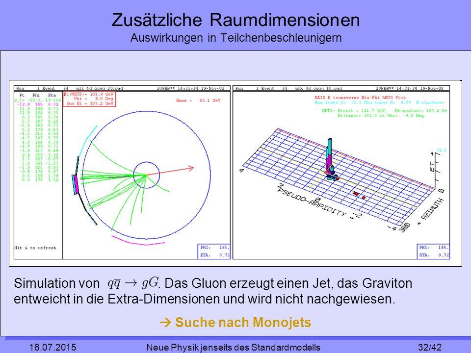 32/42 16.07.2015 Neue Physik jenseits des Standardmodells Zusätzliche Raumdimensionen Auswirkungen in Teilchenbeschleunigern Simulation von.